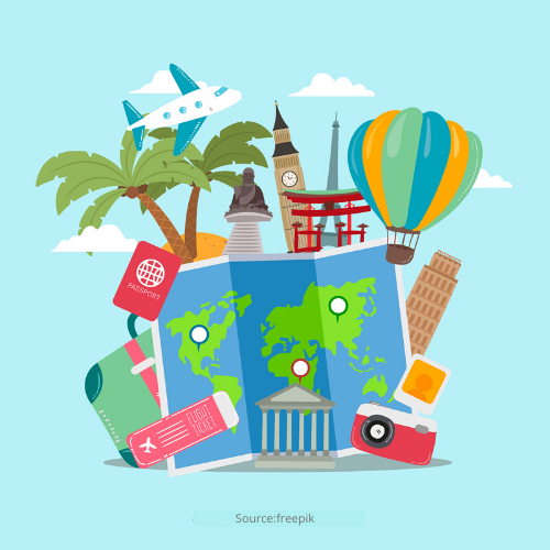 Travel & tourism Industry email list
